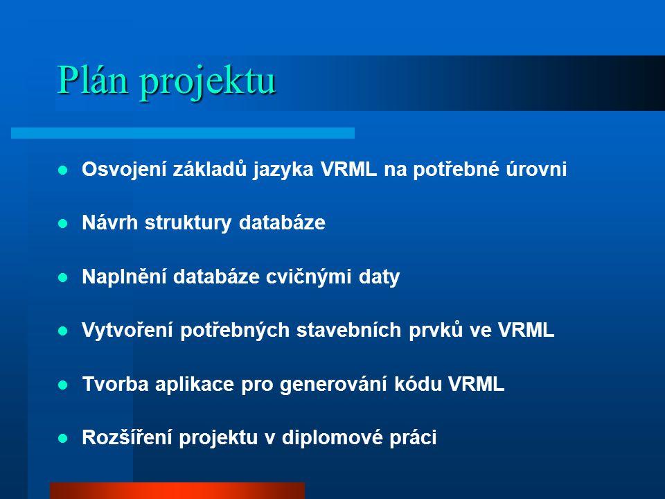 Plán projektu Osvojení základů jazyka VRML na potřebné úrovni Návrh struktury databáze Naplnění databáze cvičnými daty Vytvoření potřebných stavebních prvků ve VRML Tvorba aplikace pro generování kódu VRML Rozšíření projektu v diplomové práci
