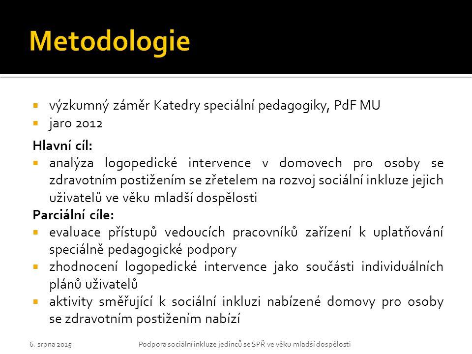  výzkumný záměr Katedry speciální pedagogiky, PdF MU  jaro 2012 Hlavní cíl:  analýza logopedické intervence v domovech pro osoby se zdravotním post