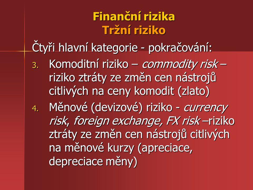 Finanční rizika Tržní riziko Čtyři hlavní kategorie - pokračování: 3. Komoditní riziko – commodity risk – riziko ztráty ze změn cen nástrojů citlivých