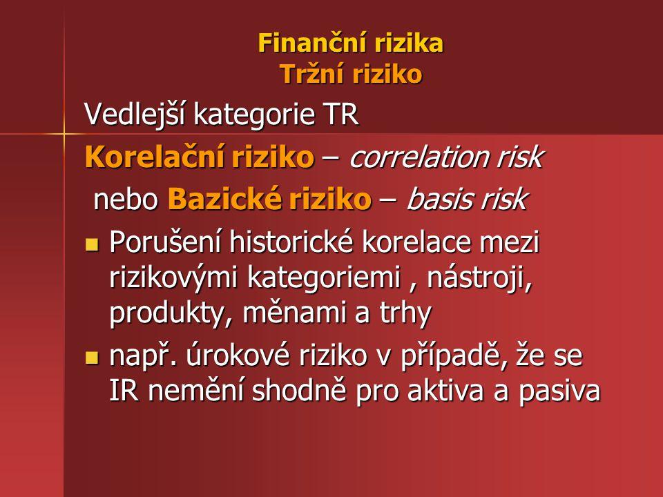Finanční rizika Tržní riziko Vedlejší kategorie TR Korelační riziko – correlation risk nebo Bazické riziko – basis risk nebo Bazické riziko – basis risk Porušení historické korelace mezi rizikovými kategoriemi, nástroji, produkty, měnami a trhy Porušení historické korelace mezi rizikovými kategoriemi, nástroji, produkty, měnami a trhy např.