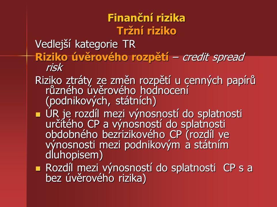 Finanční rizika Tržní riziko Vedlejší kategorie TR Riziko úvěrového rozpětí – credit spread risk Riziko ztráty ze změn rozpětí u cenných papírů různého úvěrového hodnocení (podnikových, státních) ÚR je rozdíl mezi výnosností do splatnosti určitého CP a výnosností do splatnosti obdobného bezrizikového CP (rozdíl ve výnosnosti mezi podnikovým a státním dluhopisem) ÚR je rozdíl mezi výnosností do splatnosti určitého CP a výnosností do splatnosti obdobného bezrizikového CP (rozdíl ve výnosnosti mezi podnikovým a státním dluhopisem) Rozdíl mezi výnosností do splatnosti CP s a bez úvěrového rizika) Rozdíl mezi výnosností do splatnosti CP s a bez úvěrového rizika)