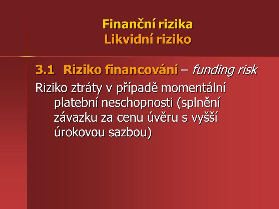 Finanční rizika Likvidní riziko 3.1Riziko financování – funding risk Riziko ztráty v případě momentální platební neschopnosti (splnění závazku za cenu úvěru s vyšší úrokovou sazbou)