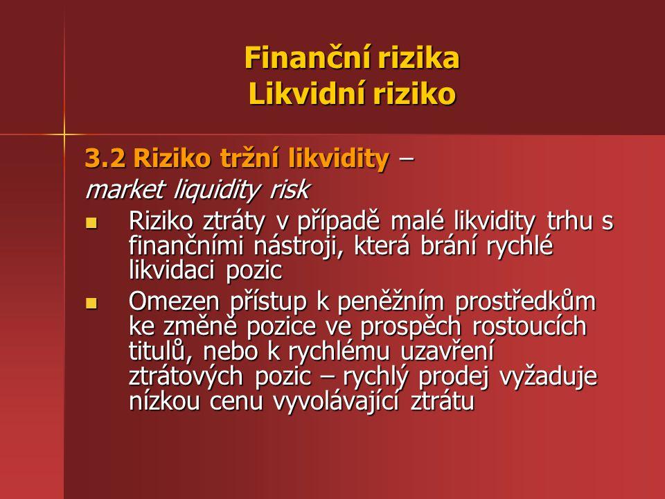 Finanční rizika Likvidní riziko 3.2 Riziko tržní likvidity – market liquidity risk Riziko ztráty v případě malé likvidity trhu s finančními nástroji, která brání rychlé likvidaci pozic Riziko ztráty v případě malé likvidity trhu s finančními nástroji, která brání rychlé likvidaci pozic Omezen přístup k peněžním prostředkům ke změně pozice ve prospěch rostoucích titulů, nebo k rychlému uzavření ztrátových pozic – rychlý prodej vyžaduje nízkou cenu vyvolávající ztrátu Omezen přístup k peněžním prostředkům ke změně pozice ve prospěch rostoucích titulů, nebo k rychlému uzavření ztrátových pozic – rychlý prodej vyžaduje nízkou cenu vyvolávající ztrátu