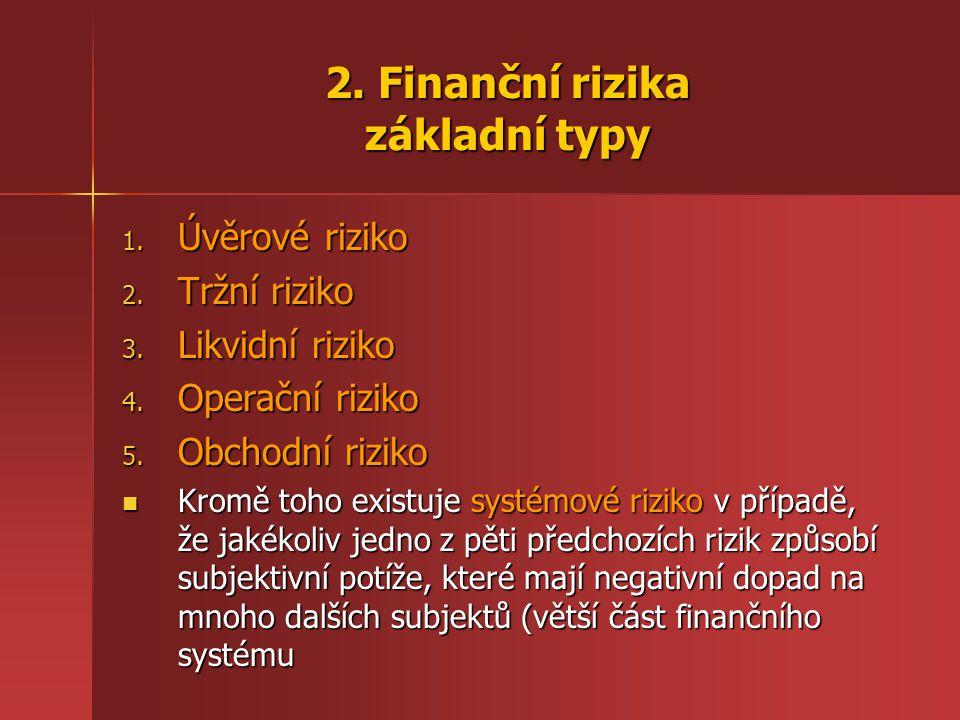 2. Finanční rizika základní typy 1. Úvěrové riziko 2. Tržní riziko 3. Likvidní riziko 4. Operační riziko 5. Obchodní riziko Kromě toho existuje systém