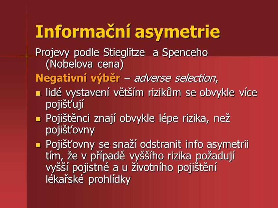 Informační asymetrie Projevy podle Stieglitze a Spenceho (Nobelova cena) Negativní výběr – adverse selection, lidé vystavení větším rizikům se obvykle