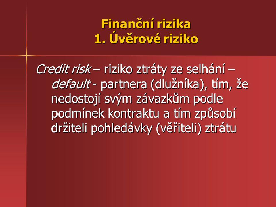 Finanční rizika 1. Úvěrové riziko Credit risk – riziko ztráty ze selhání – default - partnera (dlužníka), tím, že nedostojí svým závazkům podle podmín