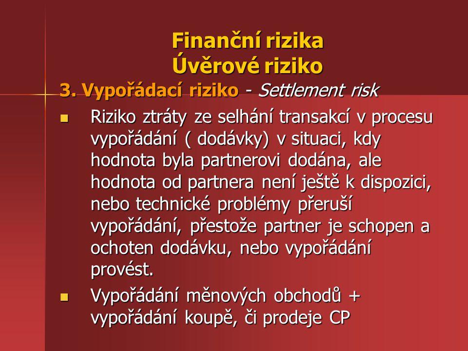 Finanční rizika Úvěrové riziko 3.