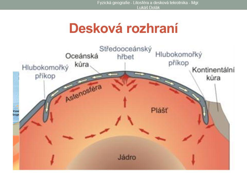 Desková rozhraní Fyzická geografie - Litosféra a desková tekrotnika - Mgr. Lukáš Dolák