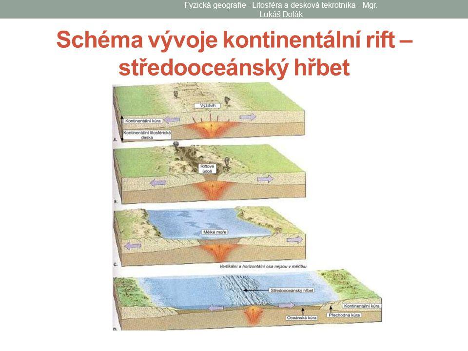 Schéma vývoje kontinentální rift – středooceánský hřbet Fyzická geografie - Litosféra a desková tekrotnika - Mgr. Lukáš Dolák