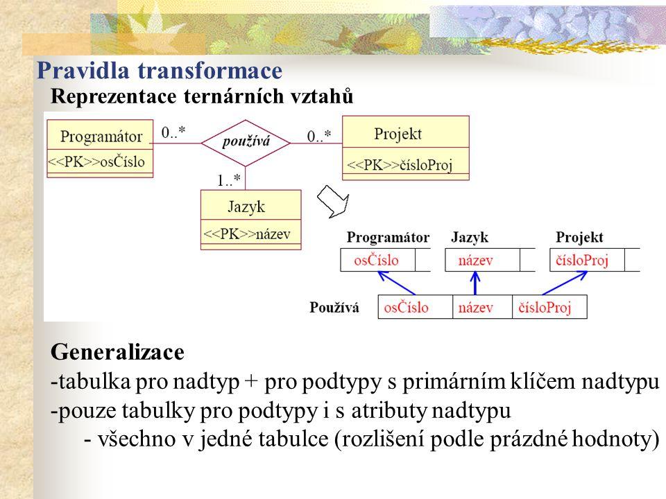 Pravidla transformace Reprezentace ternárních vztahů Generalizace -tabulka pro nadtyp + pro podtypy s primárním klíčem nadtypu -pouze tabulky pro podtypy i s atributy nadtypu - všechno v jedné tabulce (rozlišení podle prázdné hodnoty)