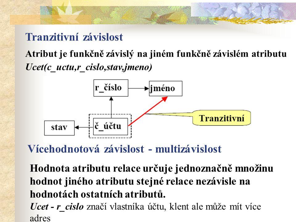 Atribut je funkčně závislý na jiném funkčně závislém atributu Ucet(c_uctu,r_cislo,stav,jmeno) Tranzitivní závislost Hodnota atributu relace určuje jednoznačně množinu hodnot jiného atributu stejné relace nezávisle na hodnotách ostatních atributů.