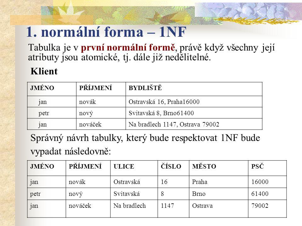 1. normální forma – 1NF Tabulka je v první normální formě, právě když všechny její atributy jsou atomické, tj. dále již nedělitelné. JMÉNOPŘÍJMENÍBYDL