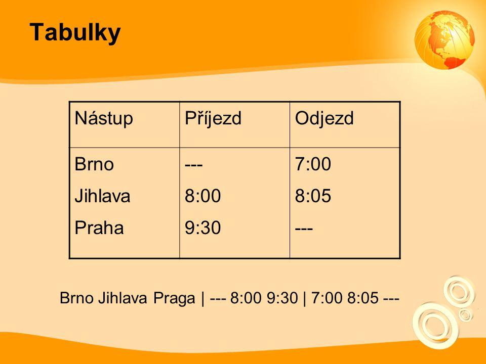 Tabulky NástupPříjezdOdjezd Brno Jihlava Praha --- 8:00 9:30 7:00 8:05 --- Brno Jihlava Praga | --- 8:00 9:30 | 7:00 8:05 ---