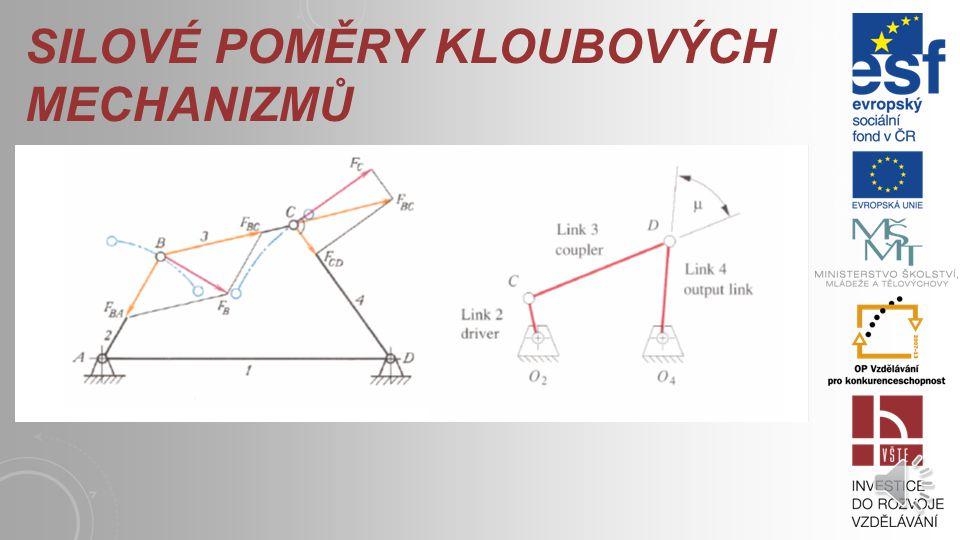 SILOVÉ POMĚRY Působí-li na hnacím členu v bodě B síla F B, můžeme ji rozložit na její složky. Složka F BC se přenese ve stejné velikosti a směru do bo