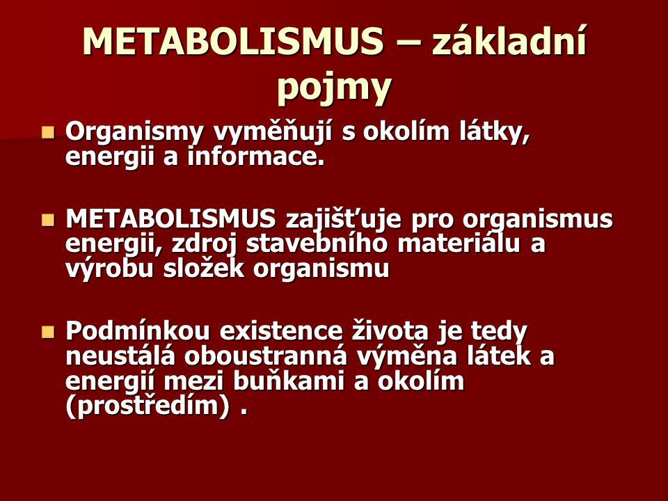 METABOLISMUS – základní pojmy Organismy vyměňují s okolím látky, energii a informace. Organismy vyměňují s okolím látky, energii a informace. METABOLI