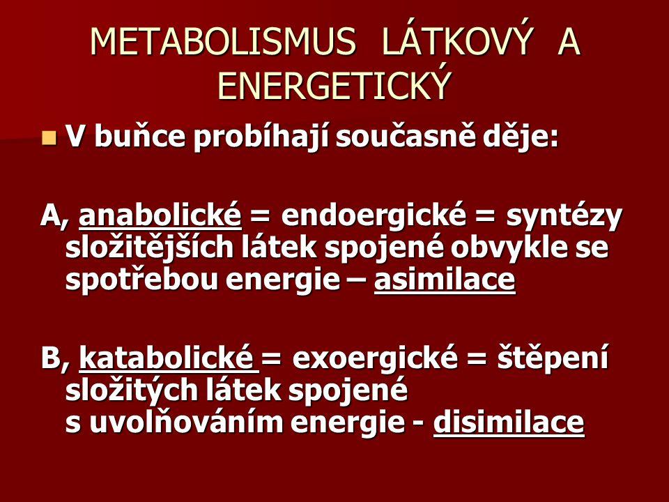 METABOLISMUS LÁTKOVÝ A ENERGETICKÝ V buňce probíhají současně děje: V buňce probíhají současně děje: A, anabolické = endoergické = syntézy složitějšíc