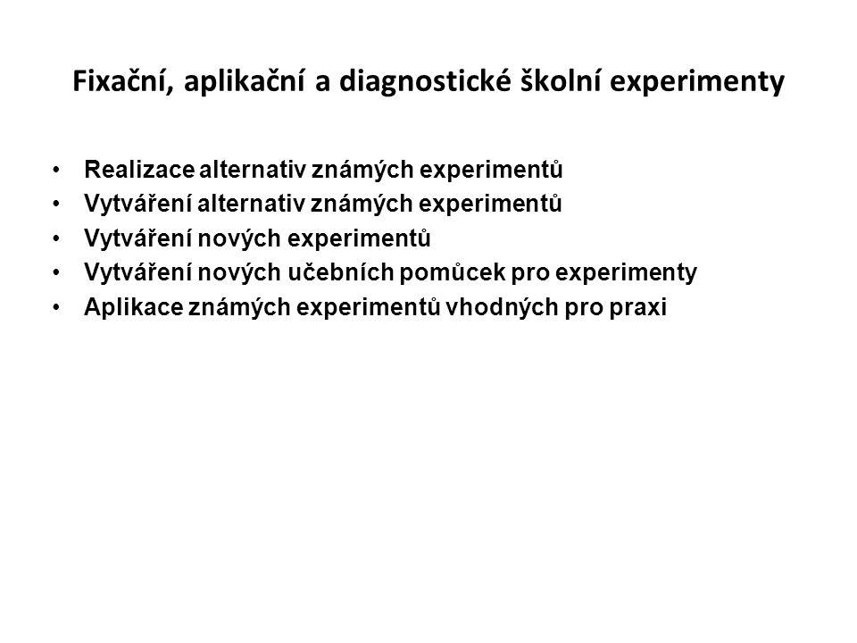 Fixační, aplikační a diagnostické školní experimenty Realizace alternativ známých experimentů Vytváření alternativ známých experimentů Vytváření novýc
