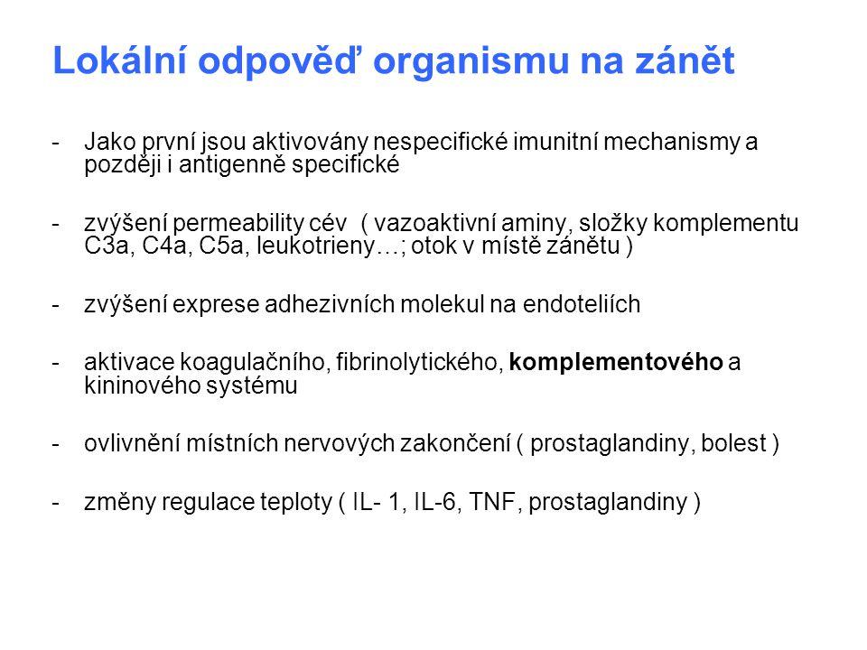 Lokální odpověď organismu na zánět -Jako první jsou aktivovány nespecifické imunitní mechanismy a později i antigenně specifické -zvýšení permeability