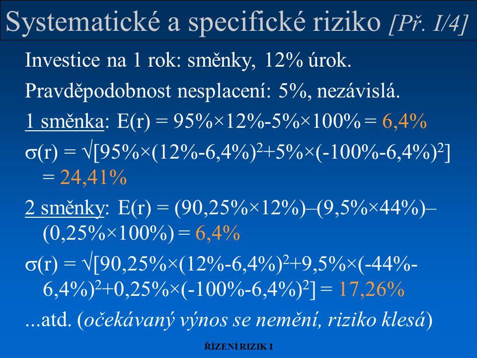 ŘÍZENÍ RIZIK I Systematické a specifické riziko [Př. I/4] Investice na 1 rok: směnky, 12% úrok. Pravděpodobnost nesplacení: 5%, nezávislá. 1 směnka: E