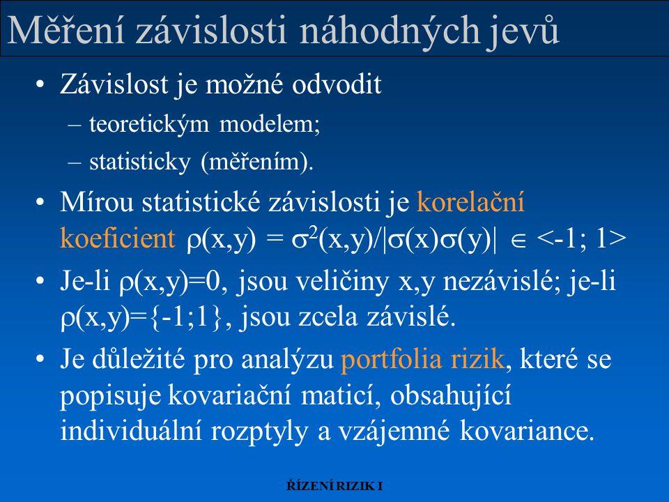 ŘÍZENÍ RIZIK I Měření závislosti náhodných jevů Závislost je možné odvodit –teoretickým modelem; –statisticky (měřením). Mírou statistické závislosti