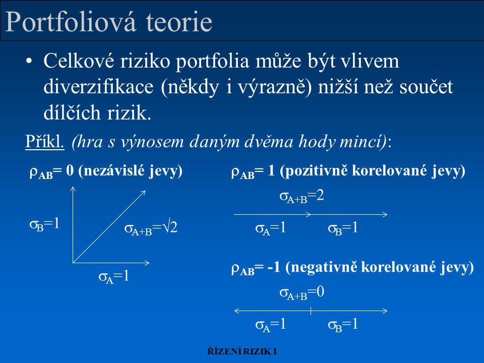 ŘÍZENÍ RIZIK I Portfoliová teorie Celkové riziko portfolia může být vlivem diverzifikace (někdy i výrazně) nižší než součet dílčích rizik. Příkl. (hra