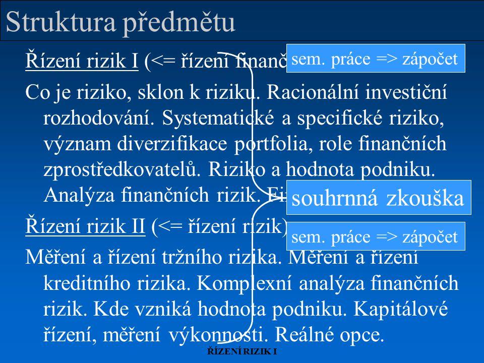 ŘÍZENÍ RIZIK I Struktura předmětu Řízení rizik I (<= řízení finančních rizik) Co je riziko, sklon k riziku. Racionální investiční rozhodování. Systema