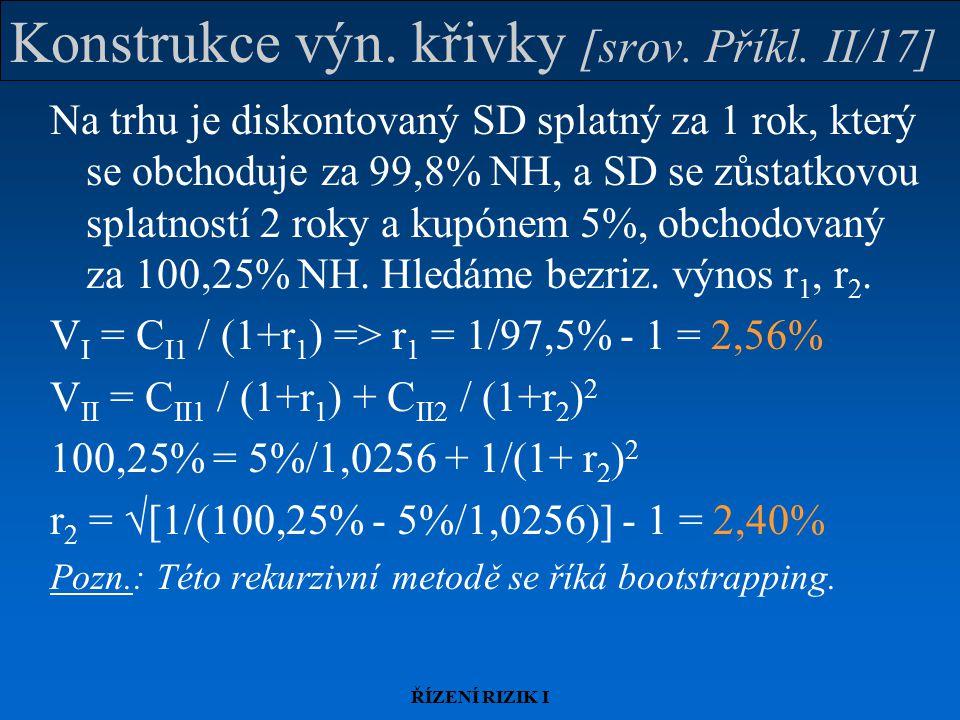 ŘÍZENÍ RIZIK I Konstrukce výn. křivky [srov. Příkl. II/17] Na trhu je diskontovaný SD splatný za 1 rok, který se obchoduje za 99,8% NH, a SD se zůstat