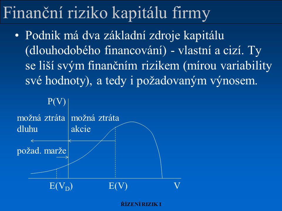 ŘÍZENÍ RIZIK I Finanční riziko kapitálu firmy Podnik má dva základní zdroje kapitálu (dlouhodobého financování) - vlastní a cizí. Ty se liší svým fina