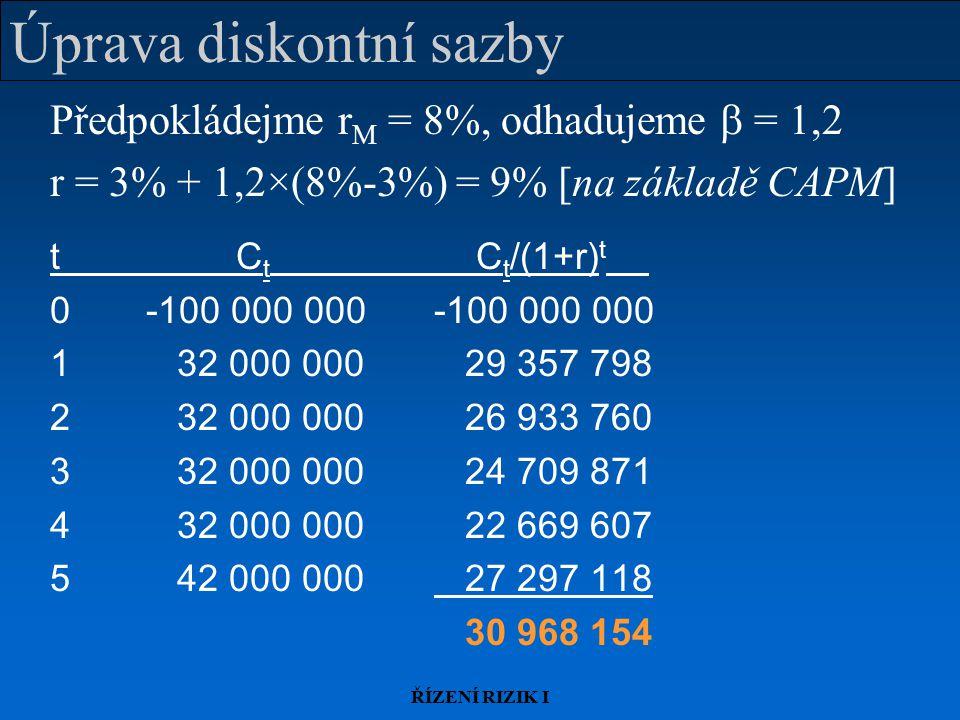 ŘÍZENÍ RIZIK I Úprava diskontní sazby Předpokládejme r M = 8%, odhadujeme  = 1,2 r = 3% + 1,2×(8%-3%) = 9% [na základě CAPM] t C t C t /(1+r) t 0-100