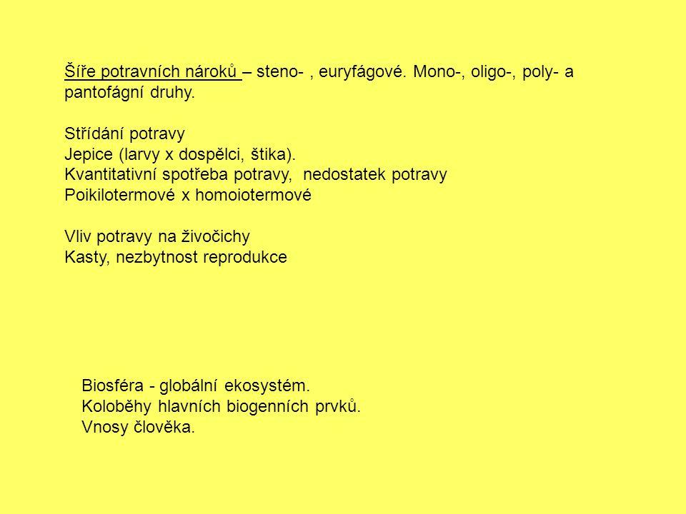 Biosféra - globální ekosystém. Koloběhy hlavních biogenních prvků. Vnosy člověka. Šíře potravních nároků – steno-, euryfágové. Mono-, oligo-, poly- a