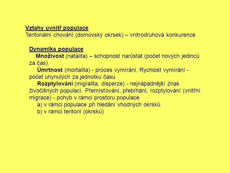 Vztahy uvnitř populace Teritoriální chování (domovský okrsek) – vnitrodruhová konkurence Dynamika populace Množivost (natalita) – schopnost narůstat (