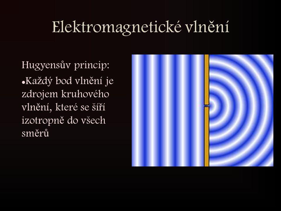 Elektromagnetické vln ě ní Hugyens ů v princip: Ka ž dý bod vln ě ní je zdrojem kruhového vln ě ní, které se ší ř í izotropn ě do všech sm ě r ů