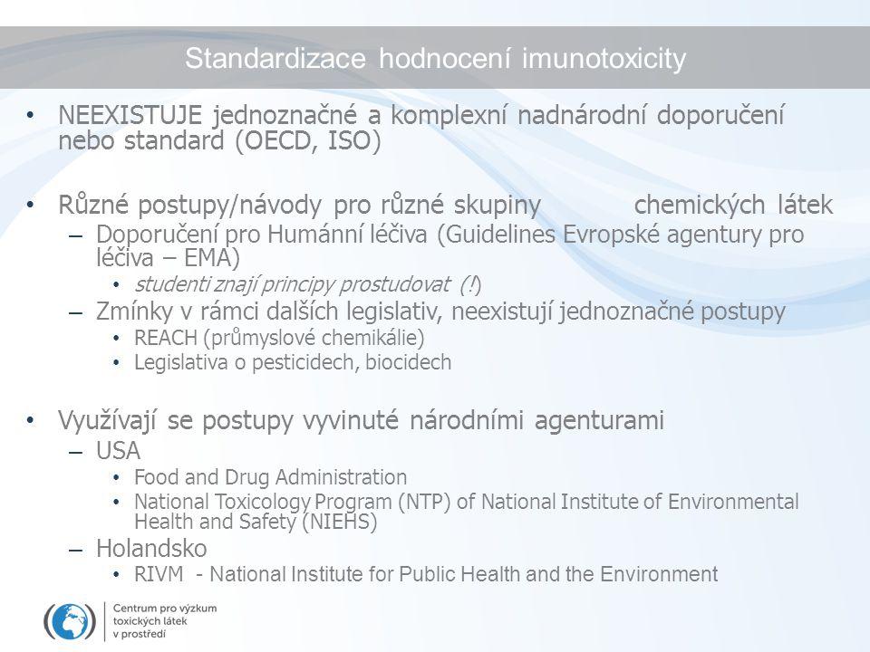 Standardizace hodnocení imunotoxicity NEEXISTUJE jednoznačné a komplexní nadnárodní doporučení nebo standard (OECD, ISO) Různé postupy/návody pro různ