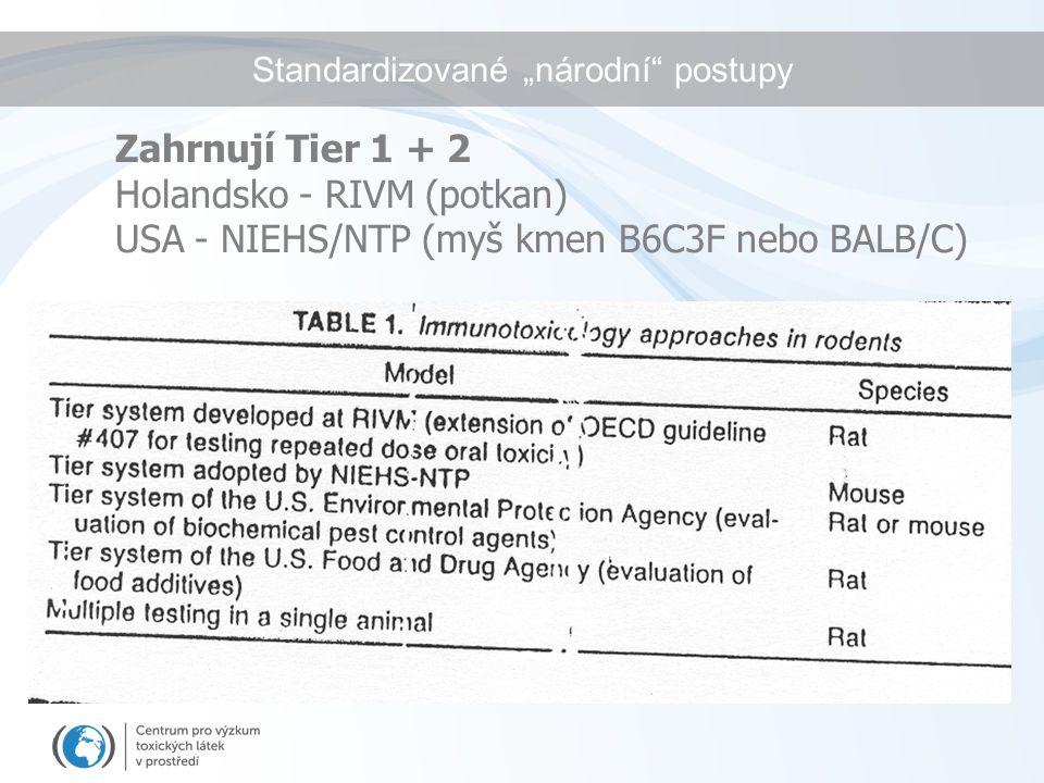 """Standardizované """"národní"""" postupy Zahrnují Tier 1 + 2 Holandsko - RIVM (potkan) USA - NIEHS/NTP (myš kmen B6C3F nebo BALB/C)"""