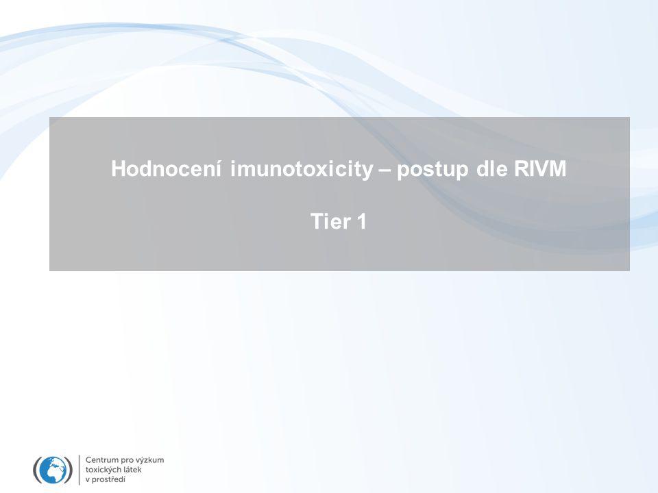 Hodnocení imunotoxicity – postup dle RIVM Tier 1