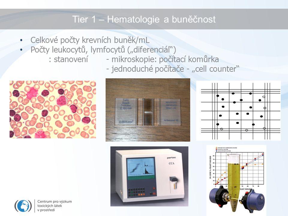 """Tier 1 – Hematologie a buněčnost Celkové počty krevních buněk/mL Počty leukocytů, lymfocytů (""""diferenciál"""") : stanovení - mikroskopie: počítací komůrk"""
