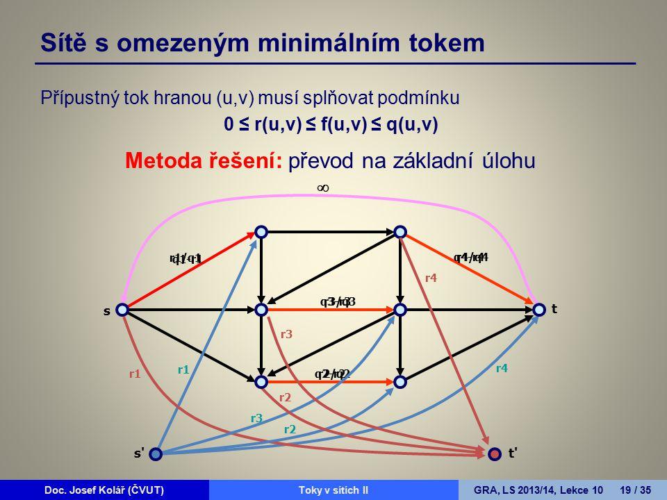 Doc. Josef Kolář (ČVUT)Prohledávání grafůGRA, LS 2010/11, Lekce 4 19 / 15Doc. Josef Kolář (ČVUT)Toky v sítích IIGRA, LS 2013/14, Lekce 10 19 / 35 Příp