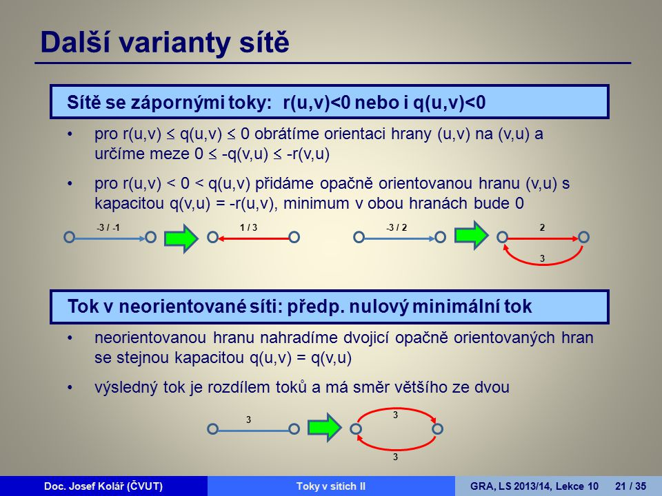 Doc. Josef Kolář (ČVUT)Prohledávání grafůGRA, LS 2010/11, Lekce 4 21 / 15Doc. Josef Kolář (ČVUT)Toky v sítích IIGRA, LS 2013/14, Lekce 10 21 / 35 Sítě