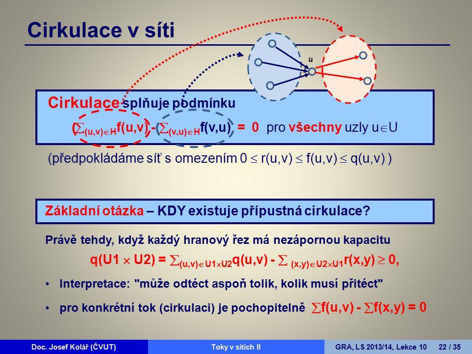Doc. Josef Kolář (ČVUT)Prohledávání grafůGRA, LS 2010/11, Lekce 4 22 / 15Doc. Josef Kolář (ČVUT)Toky v sítích IIGRA, LS 2013/14, Lekce 10 22 / 35 Cirk