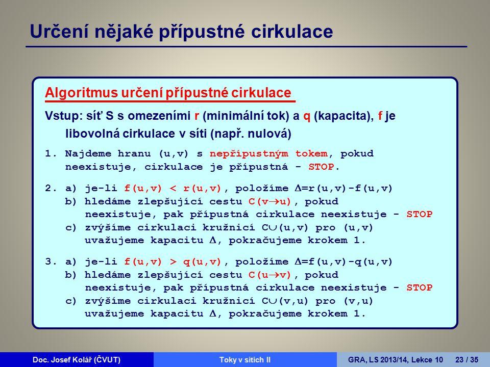 Doc. Josef Kolář (ČVUT)Prohledávání grafůGRA, LS 2010/11, Lekce 4 23 / 15Doc. Josef Kolář (ČVUT)Toky v sítích IIGRA, LS 2013/14, Lekce 10 23 / 35 Algo