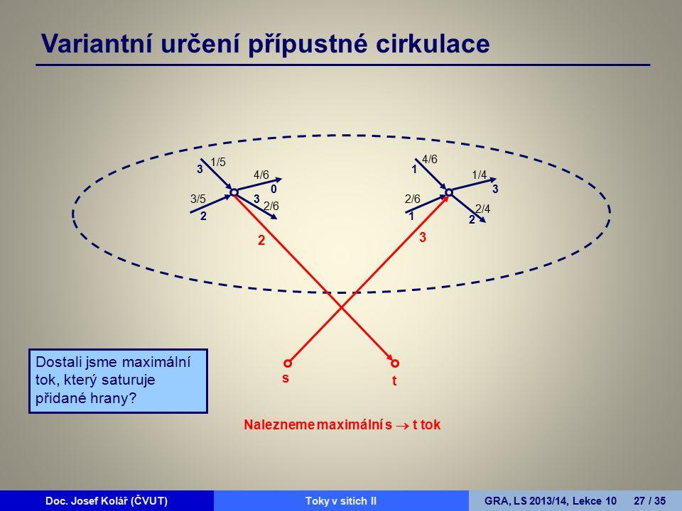 Doc. Josef Kolář (ČVUT)Prohledávání grafůGRA, LS 2010/11, Lekce 4 27 / 15Doc. Josef Kolář (ČVUT)Toky v sítích IIGRA, LS 2013/14, Lekce 10 27 / 35 Vari
