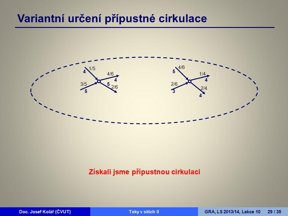 Doc. Josef Kolář (ČVUT)Prohledávání grafůGRA, LS 2010/11, Lekce 4 29 / 15Doc. Josef Kolář (ČVUT)Toky v sítích IIGRA, LS 2013/14, Lekce 10 29 / 35 Vari