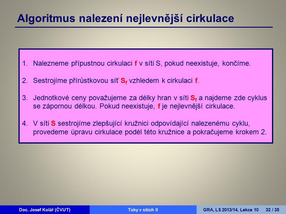 Doc. Josef Kolář (ČVUT)Prohledávání grafůGRA, LS 2010/11, Lekce 4 32 / 15Doc. Josef Kolář (ČVUT)Toky v sítích IIGRA, LS 2013/14, Lekce 10 32 / 35 Algo