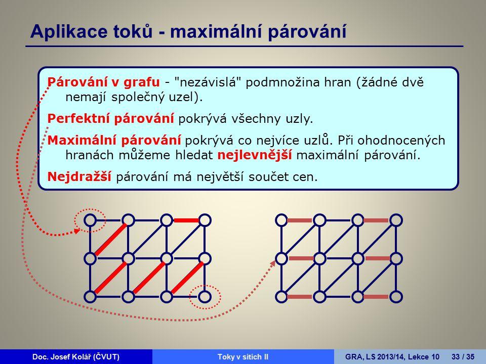 Doc. Josef Kolář (ČVUT)Prohledávání grafůGRA, LS 2010/11, Lekce 4 33 / 15Doc. Josef Kolář (ČVUT)Toky v sítích IIGRA, LS 2013/14, Lekce 10 33 / 35 Apli