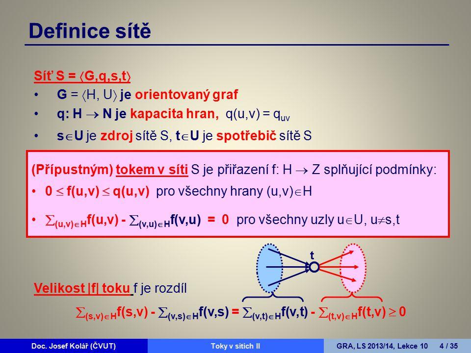 Doc. Josef Kolář (ČVUT)Prohledávání grafůGRA, LS 2010/11, Lekce 4 4 / 15Doc. Josef Kolář (ČVUT)Toky v sítích IIGRA, LS 2013/14, Lekce 10 4 / 35 Síť S