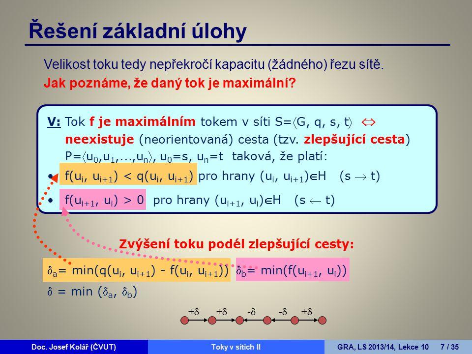 Doc. Josef Kolář (ČVUT)Prohledávání grafůGRA, LS 2010/11, Lekce 4 7 / 15Doc.
