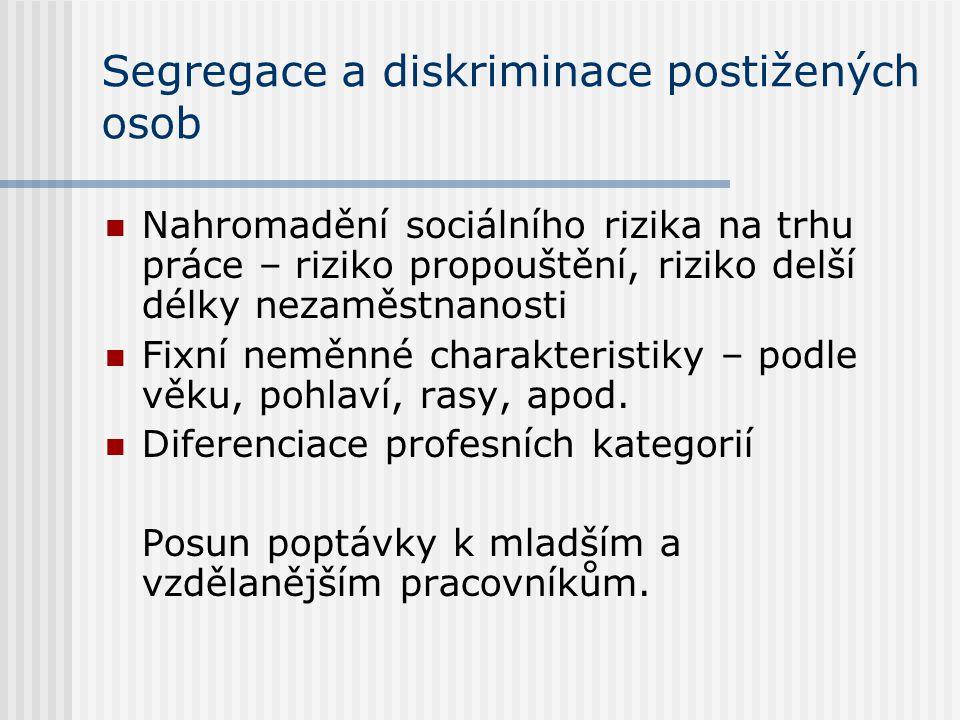 Segregace a diskriminace postižených osob Nahromadění sociálního rizika na trhu práce – riziko propouštění, riziko delší délky nezaměstnanosti Fixní n