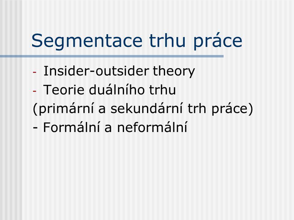 Segmentace trhu práce - Insider-outsider theory - Teorie duálního trhu (primární a sekundární trh práce) - Formální a neformální