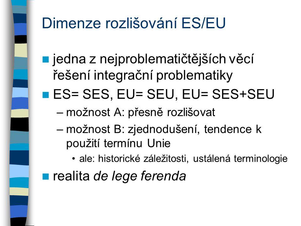 Dimenze rozlišování ES/EU jedna z nejproblematičtějších věcí řešení integrační problematiky ES= SES, EU= SEU, EU= SES+SEU –možnost A: přesně rozlišovat –možnost B: zjednodušení, tendence k použití termínu Unie ale: historické záležitosti, ustálená terminologie realita de lege ferenda