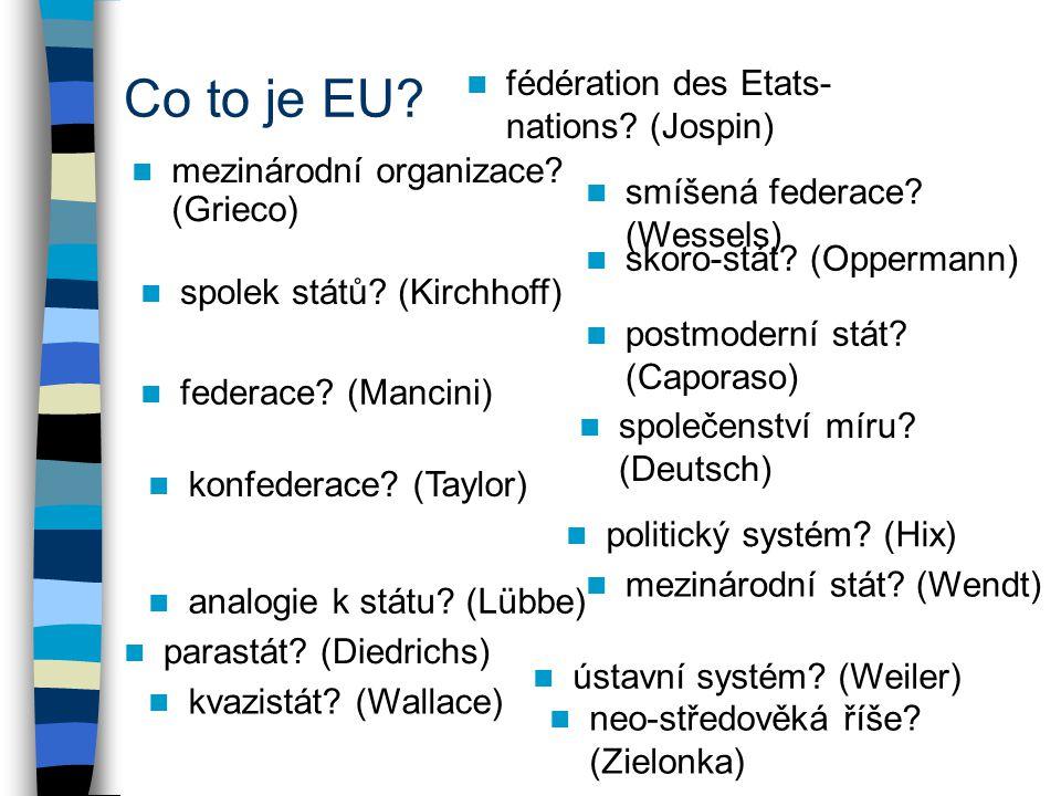 Co to je EU. mezinárodní organizace. (Grieco) spolek států.